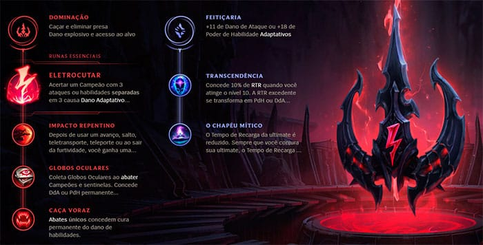 League of Legends | Runas Reforjadas
