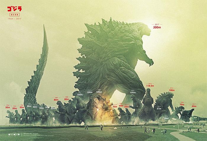 Anime de Godzilla estreia dia 17 na Netflix